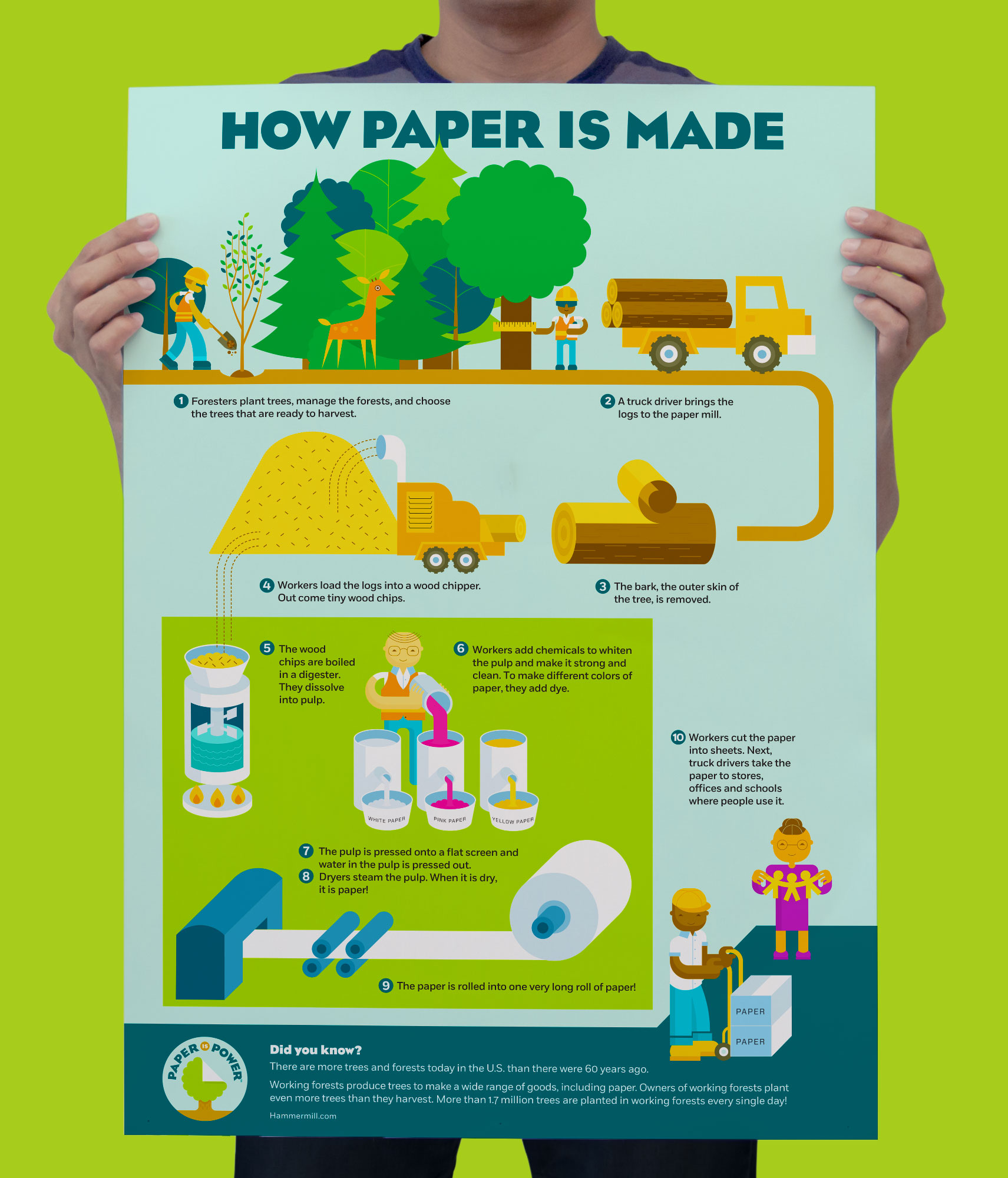 Hammermill Paper Teaching Environmental Science Support Brand