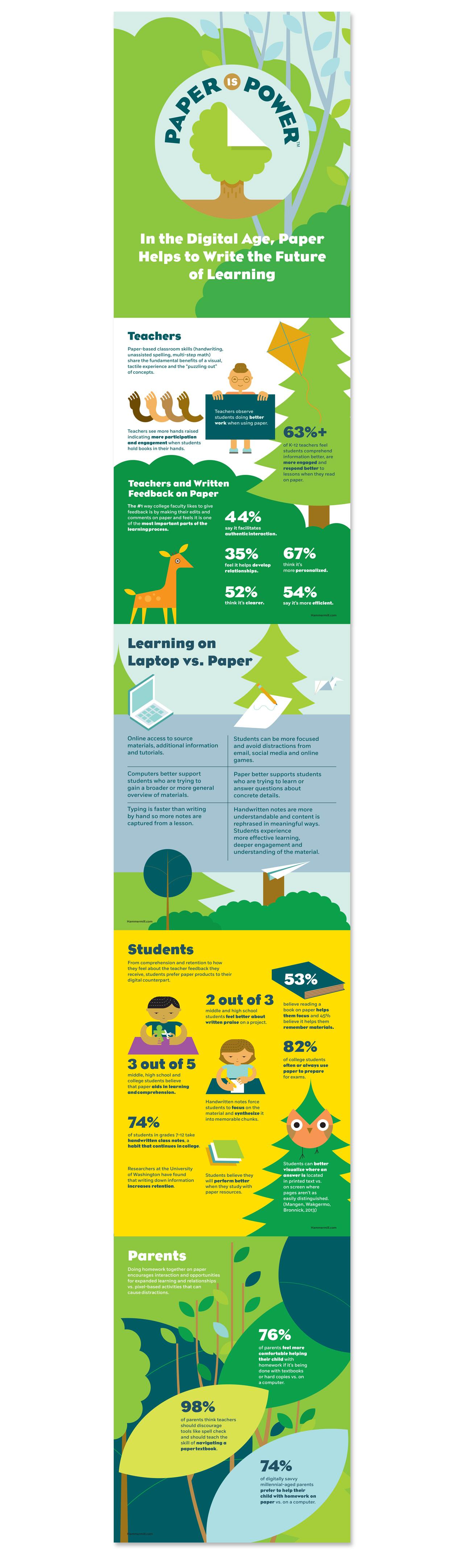 IP-paper-is-power-info-1